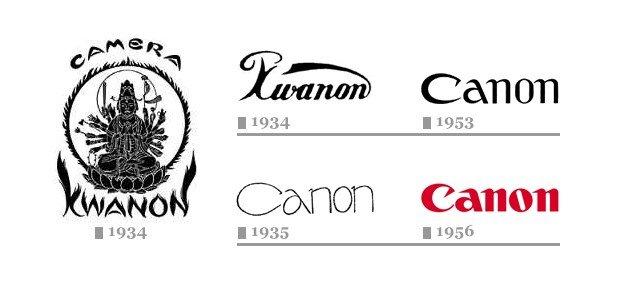 logo canon phát triển
