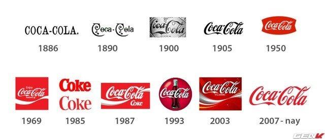 logo coca cola giai đoạn phát triển